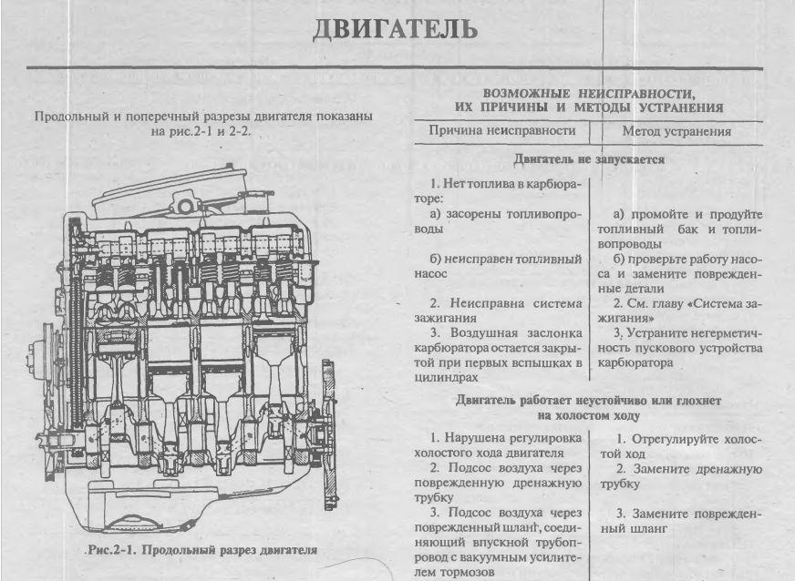 Инструкция по ремонту ваз 2106