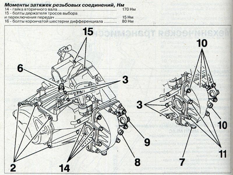 Инструкция по ремонту peugeot 407