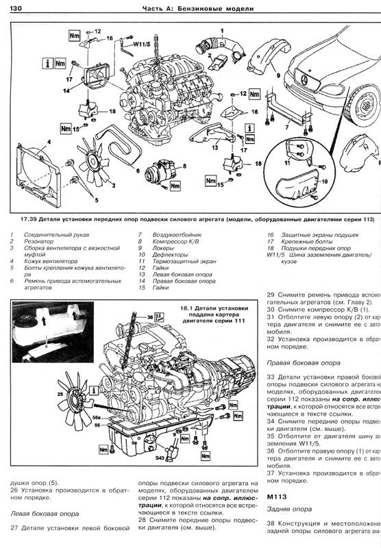 Руководство по ремонту Сitroen