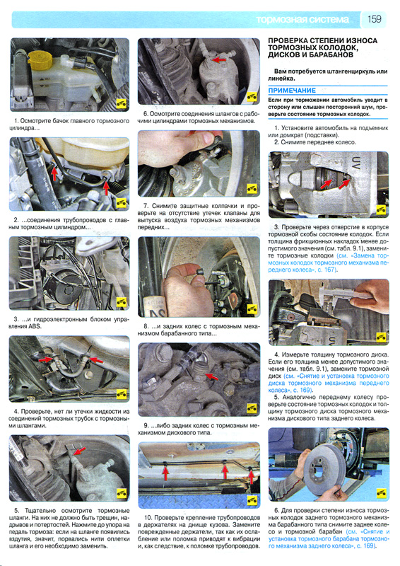 Инструкция по ремонту шкода фабии