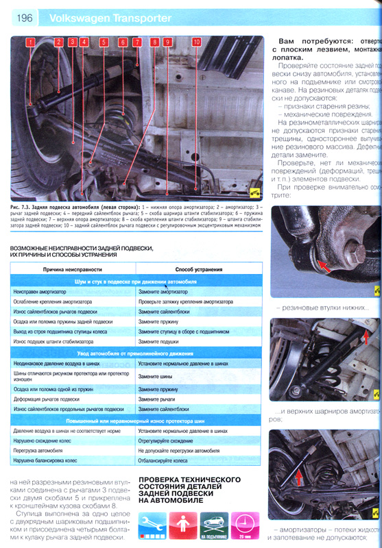 Wv transporter t4 инструкция по применению скачать