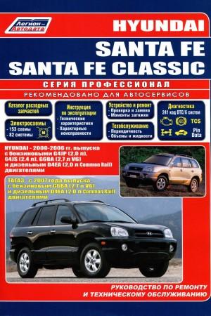 Руководство по ремонту и обслуживанию Hyundai Santa Fe